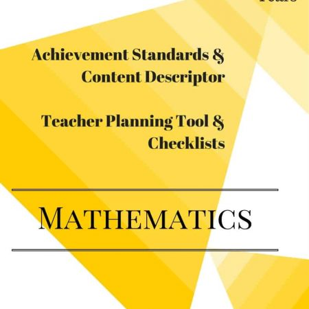 Foundation Editable Maths Checklists