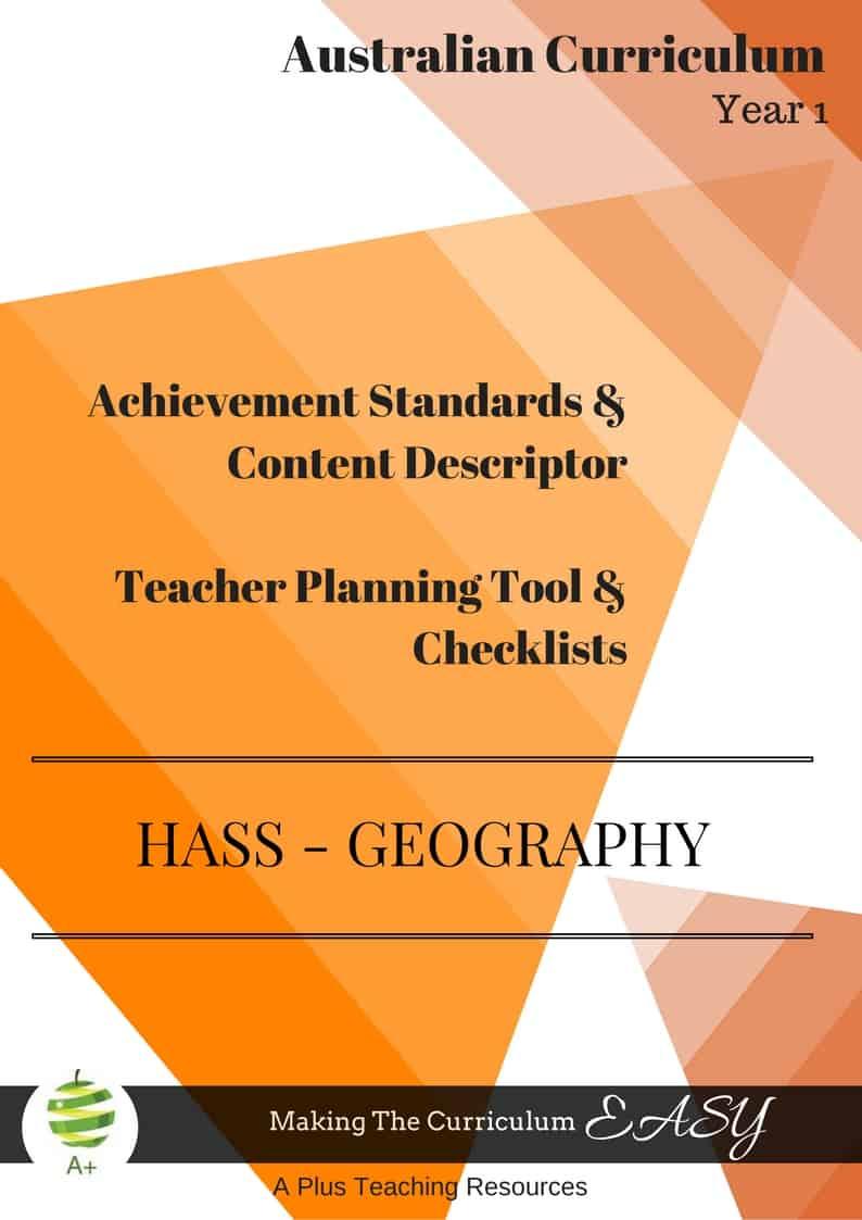 Y1 Editable Geography Checklists