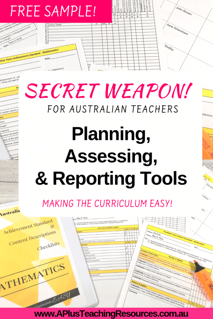 Editable Checklists Bundle Year 2 WA