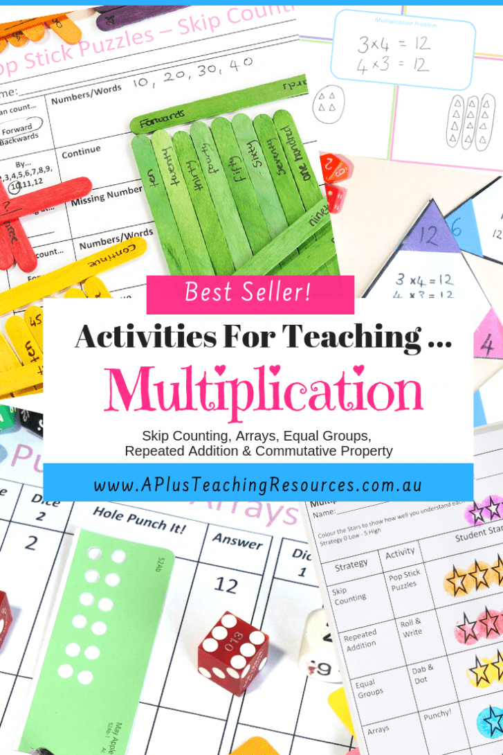 Teaching Multiplication Strategies Kit
