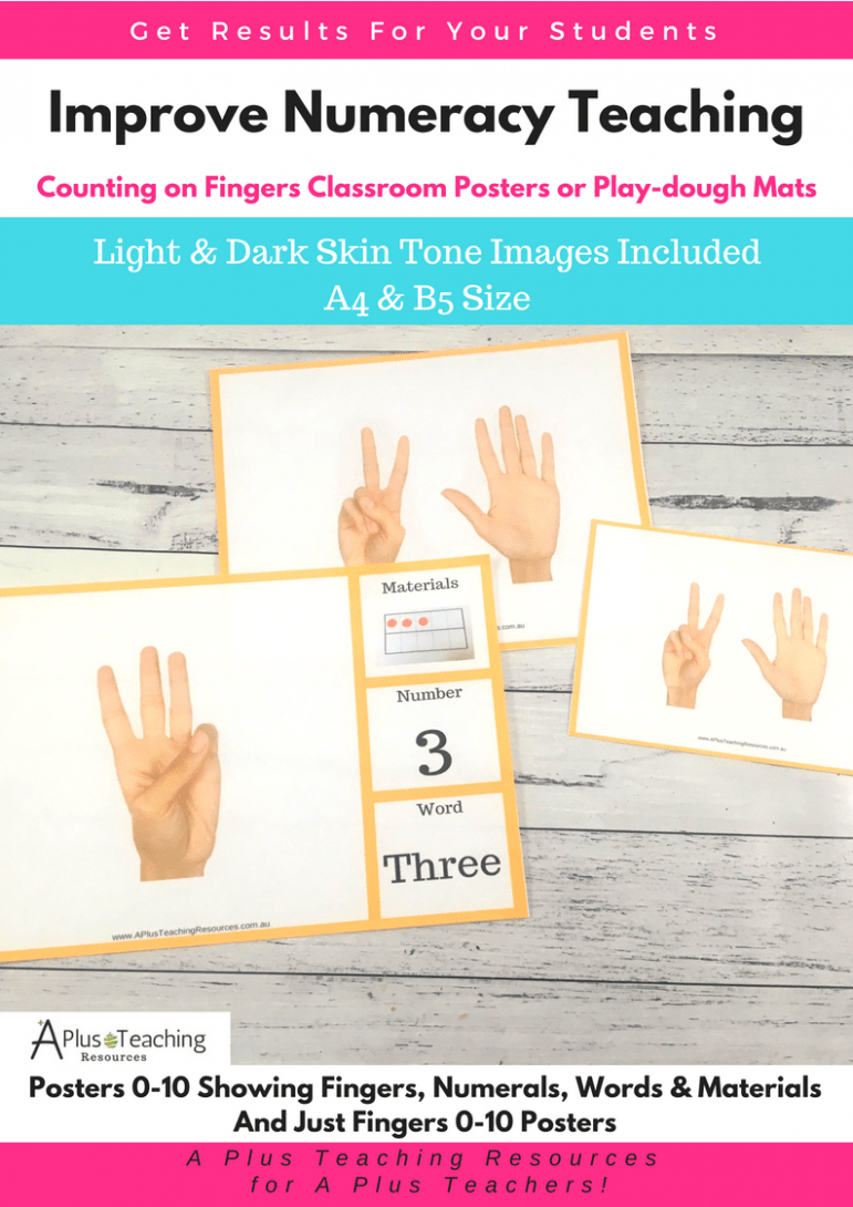 Teaching Number Recognition Activities Counting On Fingers Posters 0-10