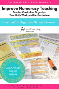 Curriculum Organiser School Licence WA