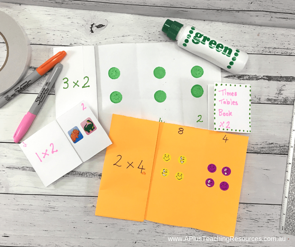 Times Table Student Booklet