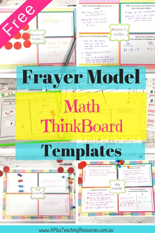 Frayer Model Think Boards