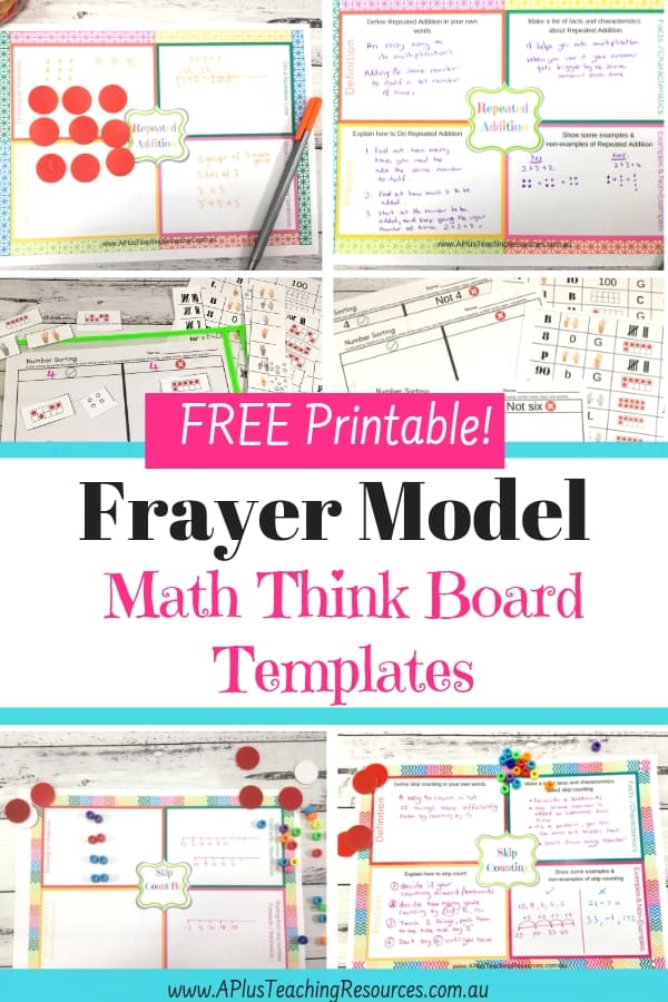 Frayer Model think Board Templates
