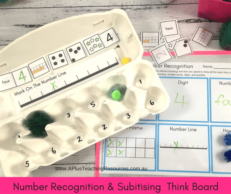 Subitising & Number Recognition think board