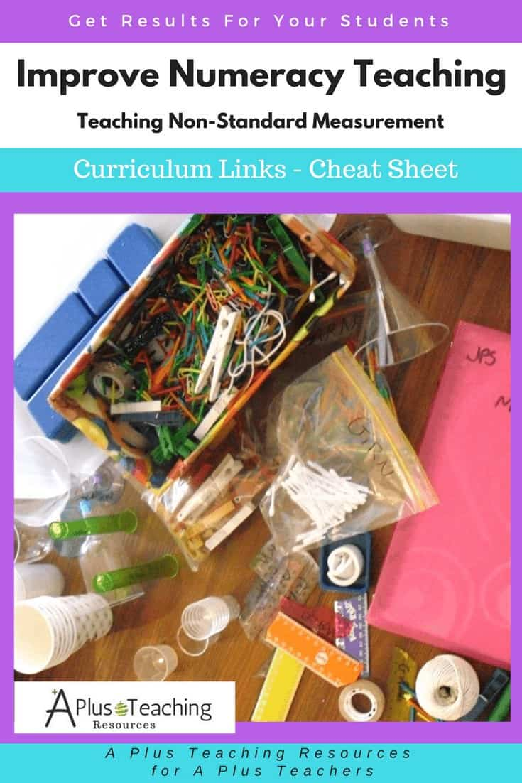 Measurement Curriculum Cheat Sheet