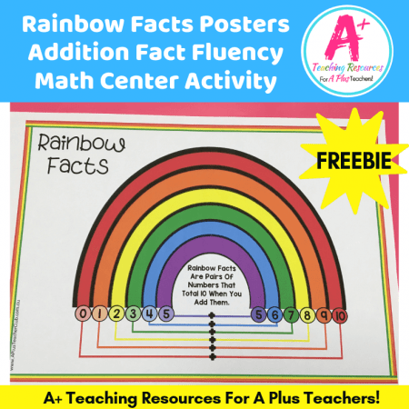 Free Rainbow Facts Poster Product Image